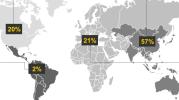 EY-Studie: Flaute des weltweiten IPO-Marktes 2012